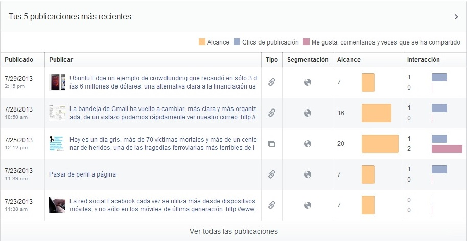 Nuevas estadísticas Facebook